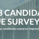 Candidate Issue Survey